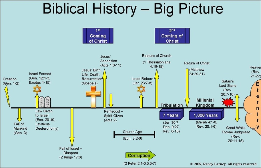 an analysis of biblical historians If haas's analysis is correct discover ancient bible history roman crucifixion methods reveal the history of crucifixion.